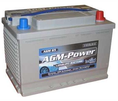AGM65