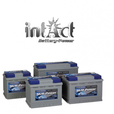 intAct AGM-Power