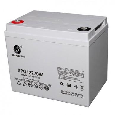SPG12-75