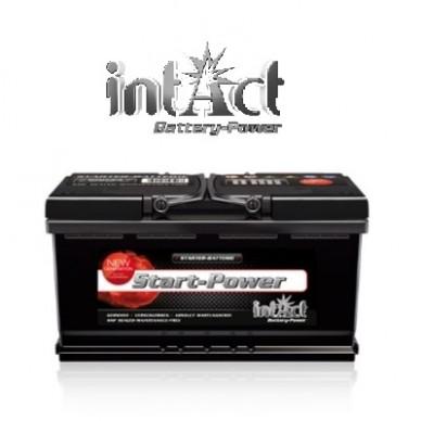 intAct - Keckeisen Akkumulatoren Nemčija