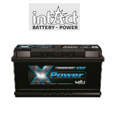 intAct X Power